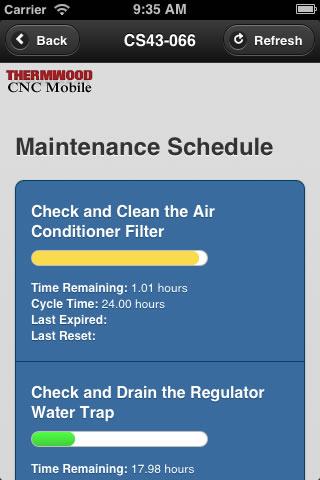 Thermwood CNC Mobile App - Maintenance Display