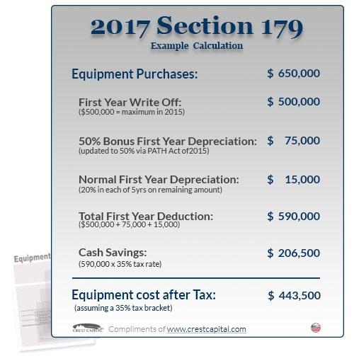 Schedule 179 Example