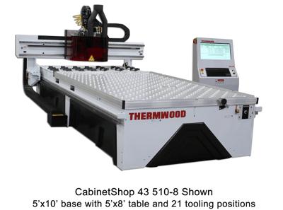 CabinetShop 43 510-8
