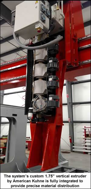 The system's custom 1.75 inch vertical extruder by American Kuhne is fully integrated to provide precise material distribution