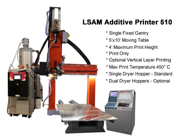 THERMWOOD LSAM Additive Printer 510 will be LIVE Printing High Temp Autoclave Aerospace Tooling at Rapid + TCT 2021