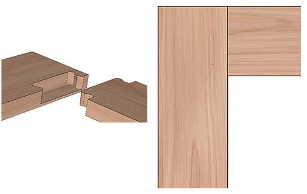 Puzzle Joint used in new Cut Center Picture Frames