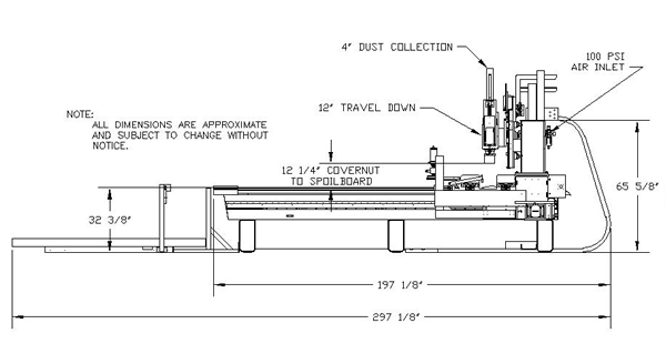 Thermwood FrameBuilder 53 5'x10' CNC Router Dimensional Drawing Side View